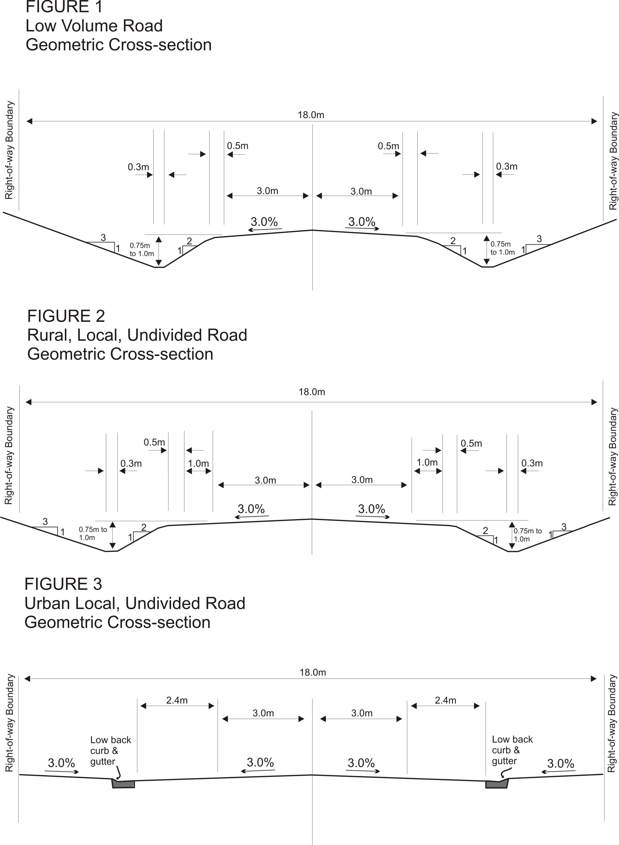 road standards_cross-sections fig 1-3